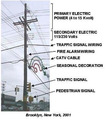 three types of wiring diagrams pedestrian poles of wiring diagrams pedestrian poles of wiring diagrams | wiring diagram