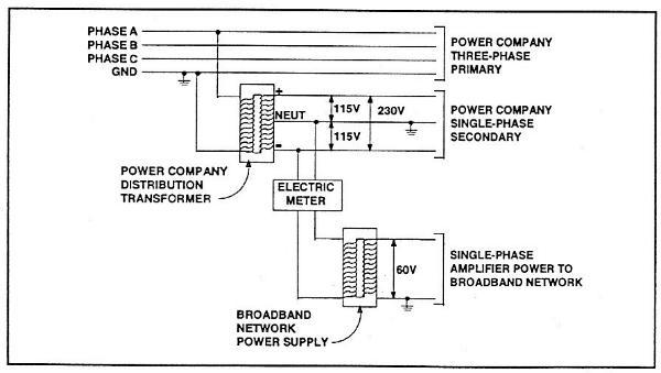 utility pole transformer wiring schematic house wiring diagram rh maxturner co Step Down Transformer Wiring Diagram Step Down Transformer Wiring Diagram