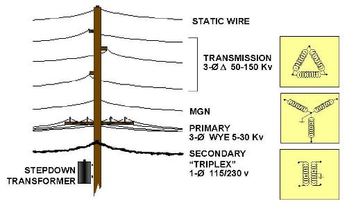 Transformers For Deriving A Neutralschematic And Wiring Diagram